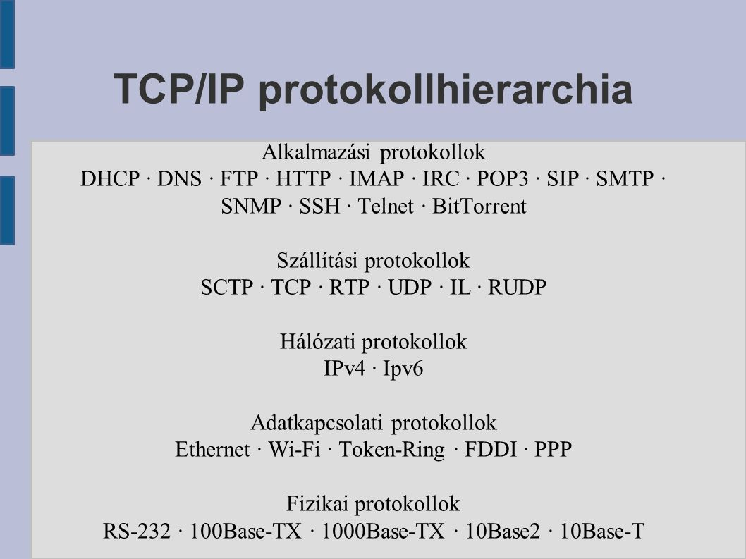TCP/IP protokollhierarchia Alkalmazási protokollok DHCP · DNS · FTP · HTTP · IMAP · IRC · POP3 · SIP · SMTP · SNMP · SSH · Telnet · BitTorrent Szállítási protokollok SCTP · TCP · RTP · UDP · IL · RUDP Hálózati protokollok IPv4 · Ipv6 Adatkapcsolati protokollok Ethernet · Wi-Fi · Token-Ring · FDDI · PPP Fizikai protokollok RS-232 · 100Base-TX · 1000Base-TX · 10Base2 · 10Base-T