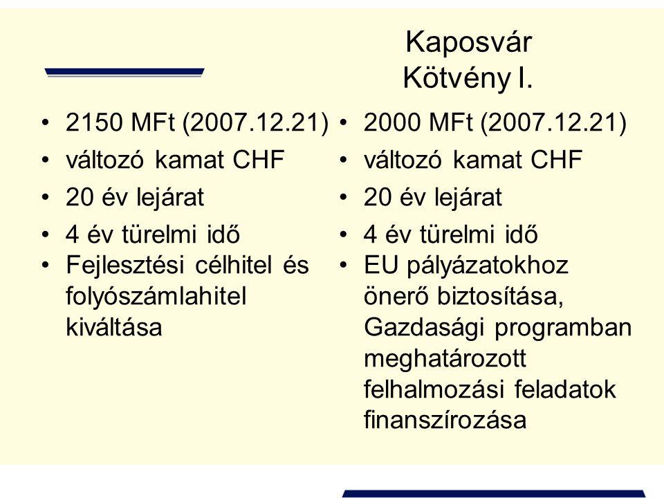 Kaposvár Kötvény I.