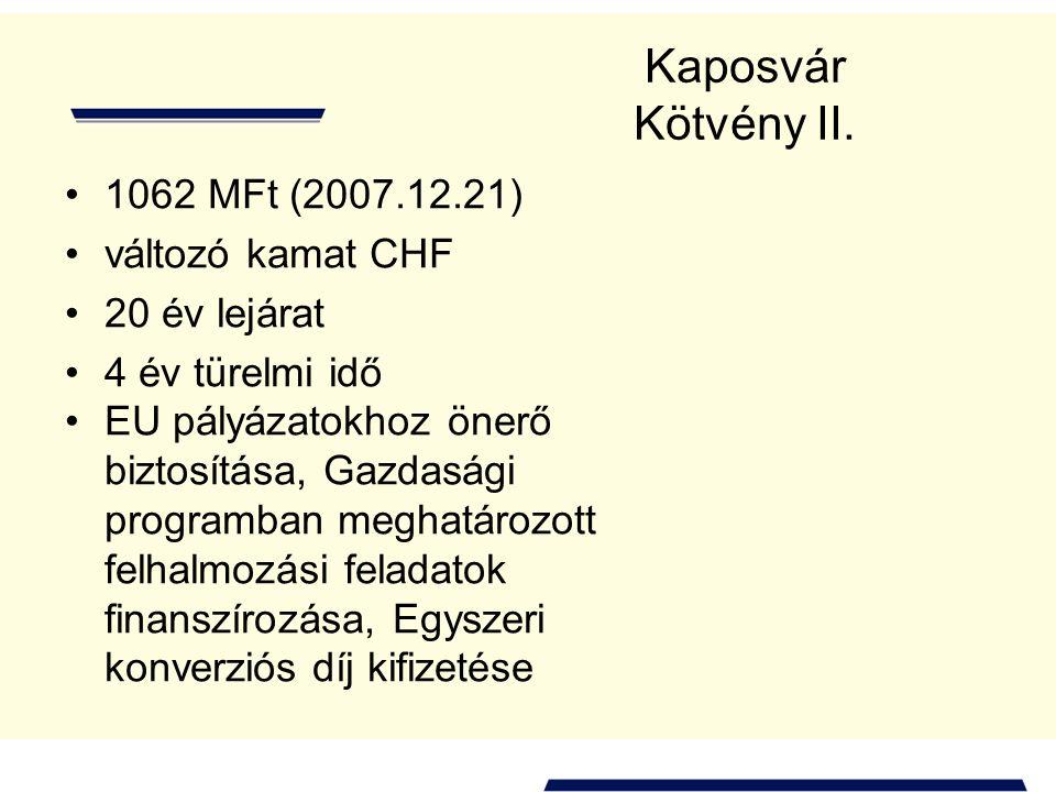 Kaposvár Kötvény II.