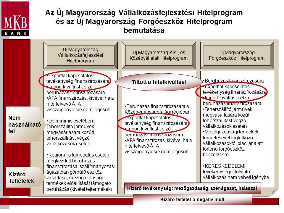 Az Új Magyarország Vállalkozásfejlesztési Hitelprogram és az Új Magyarország Forgóeszköz Hitelprogram bemutatása Új Magyarország Vállalkozásfejlesztési Hitelprogram Új Magyarország Forgóeszköz Hitelprogram Új Magyarország Kis-, és Középvállalati Hitelprogram Exporttal kapcsolatos tevékenység finanszírozására Import kiváltást célzó beruházás finanszírozására ÁFA finanszírozás, kivéve, ha a hitelfelvevő ÁFA visszaigénylésre nem jogosult De minimis esetében: Teherszállító járművek megvásárlására közúti teherszállítást végző vállalkozások esetén Regionális támogatás esetén: megkezdett beruházás finanszírozása, szállítmányozási ágazatban gördülő eszköz vásárlása, mezőgazdasági termékek előállítását támogató beruházás (kivétel tejtermékek) Beruházás finanszírozására Exporttal kapcsolatos tevékenység finanszírozására Import kiváltást célzó beruházás finanszírozására Teherszállító járművek megvásárlására közúti teherszállítást végző vállalkozások esetén Mezőgazdasági termékek termelésével foglalkozó vállalkozásoktól piaci ár alatt történő forgóeszköz beszerzésre KERESKEDELEMI tevékenységet folytató vállalkozás nem veheti igénybe Nem használható fel Beruházás finanszírozására a Közép-magyarországi régióban Exporttal kapcsolatos tevékenység finanszírozására Import kiváltást célzó beruházás finanszírozására ÁFA finanszírozás, kivéve, ha a hitelfelvevő ÁFA visszaigénylésre nem jogosult Kizáró feltételek Kizáró tevékenység: mezőgazdaság, szénágazat, halászat Kizáró feltétel a negatív múlt Tiltott a hitelkiváltás!