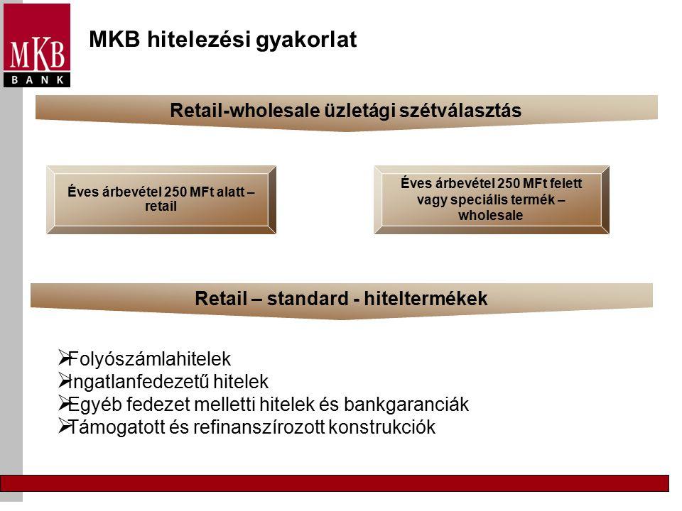 MKB hitelezési gyakorlat  Folyószámlahitelek  Ingatlanfedezetű hitelek  Egyéb fedezet melletti hitelek és bankgaranciák  Támogatott és refinanszírozott konstrukciók Retail-wholesale üzletági szétválasztás Éves árbevétel 250 MFt alatt – retail Éves árbevétel 250 MFt felett vagy speciális termék – wholesale Retail – standard - hiteltermékek
