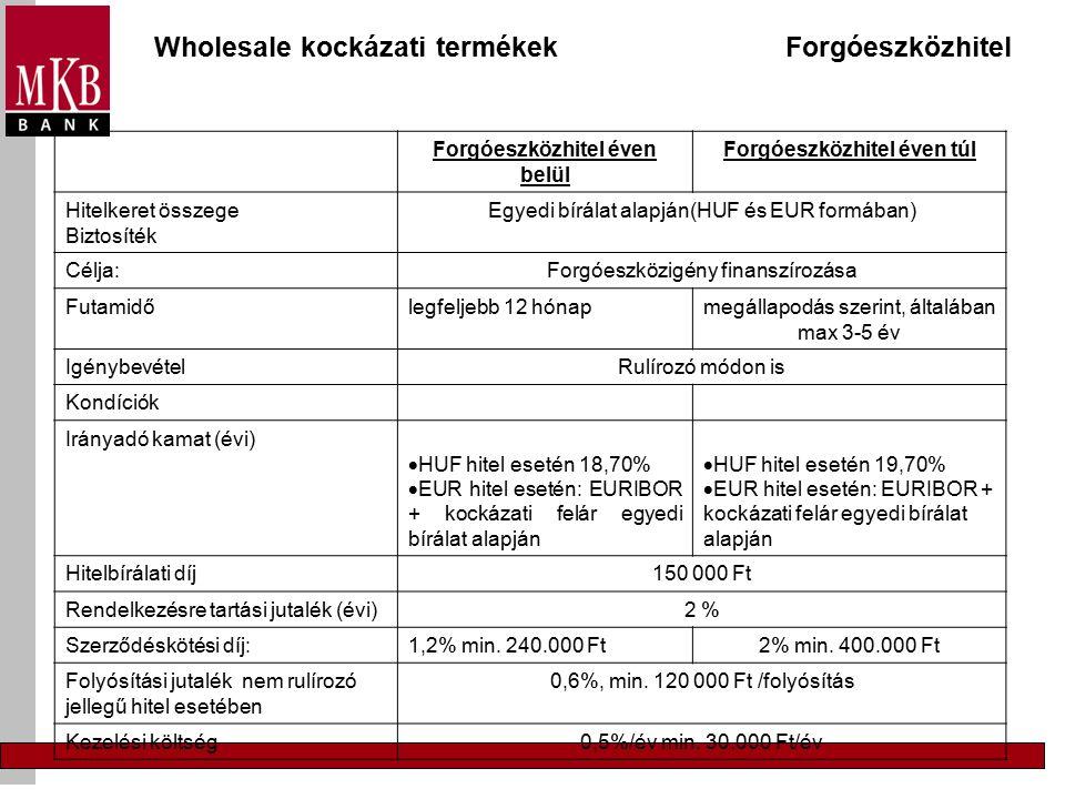 Új Magyarország Forgóeszköz Hitelprogramhoz kapcsolódó Hitelgarancia gyorsított eljárás Garantiqa Hitelgarancia Zrt.