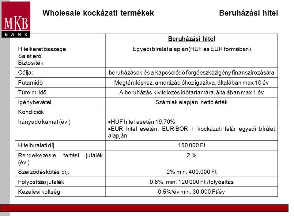 www.mkb.hu KÖSZÖNÖM A FIGYELMET!