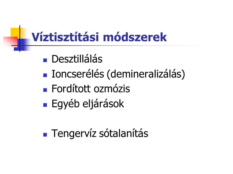 Ioncserélő készülékek I.