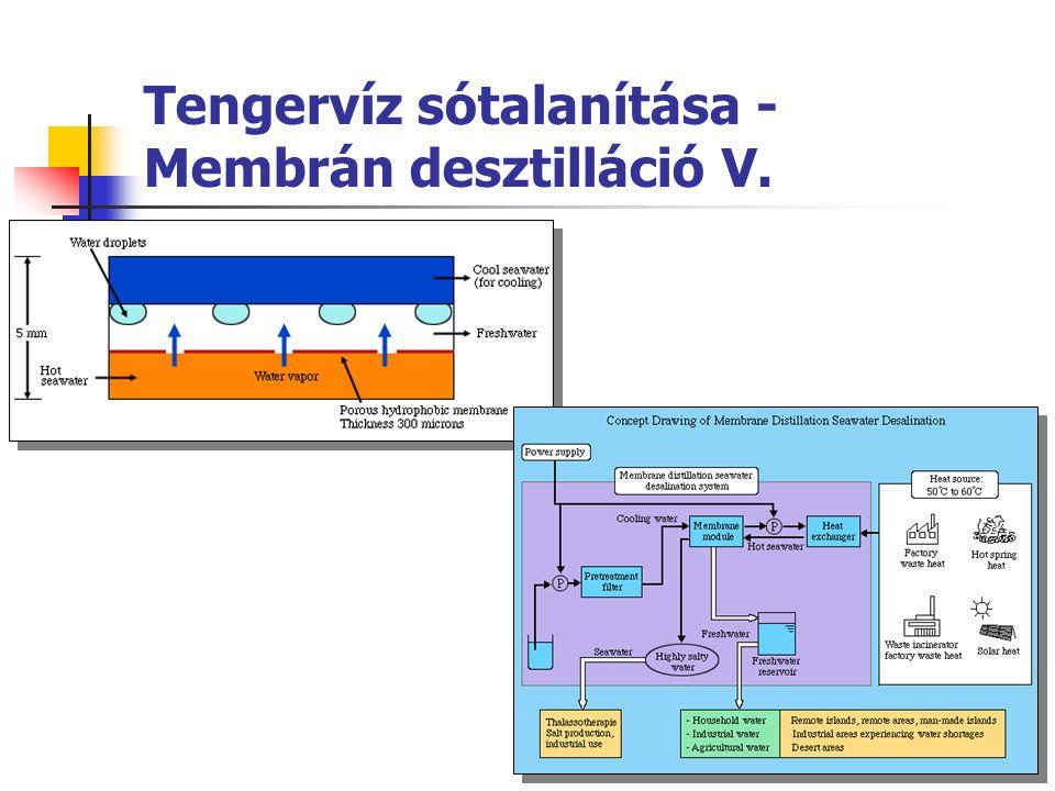 Tengervíz sótalanítása - Membrán desztilláció V.