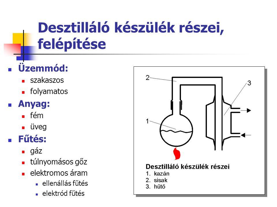 Desztilláló készülék részei, felépítése Üzemmód: szakaszos folyamatos Anyag: fém üveg Fűtés: gáz túlnyomásos gőz elektromos áram ellenállás fűtés elektród fűtés