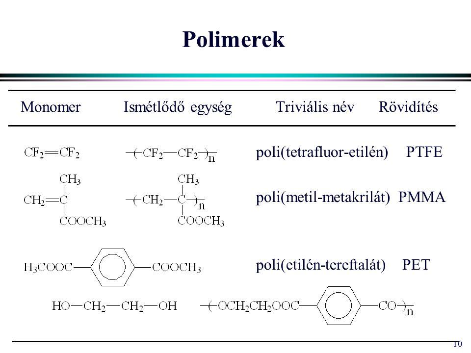10 Polimerek MonomerIsmétlődő egységTriviális névRövidítés poli(tetrafluor-etilén) PTFE poli(metil-metakrilát) PMMA poli(etilén-tereftalát) PET