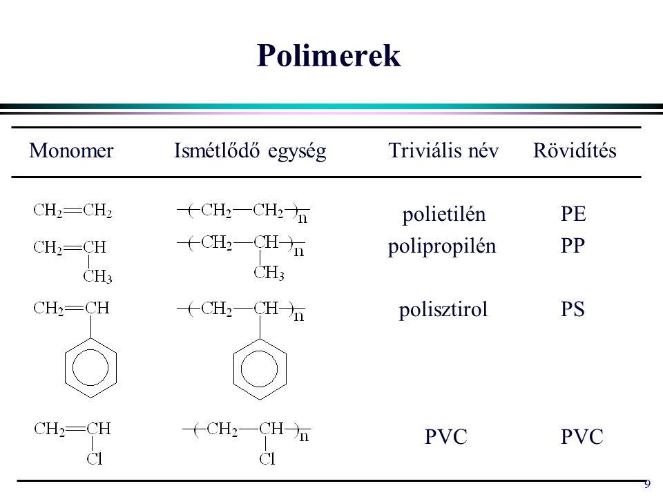 9 Polimerek MonomerIsmétlődő egységTriviális névRövidítés polietilénPE polipropilénPP polisztirolPS PVCPVC