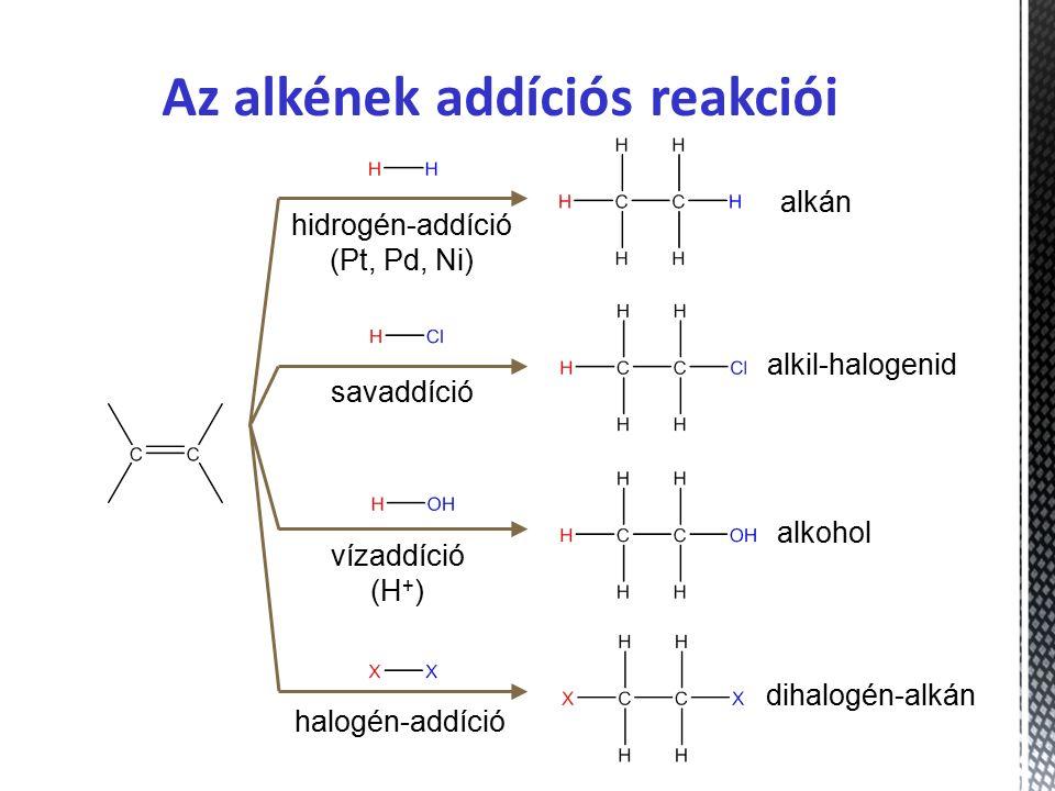 vízaddíció (H + ) halogén-addíció Az alkének addíciós reakciói savaddíció alkil-halogenid alkán alkohol dihalogén-alkán hidrogén-addíció (Pt, Pd, Ni)