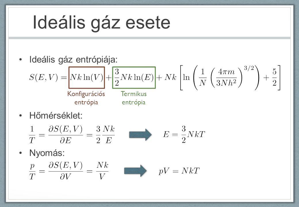 Ideális gáz esete Ideális gáz entrópiája: Hőmérséklet: Nyomás: Konfigurációs entrópia Termikus entrópia
