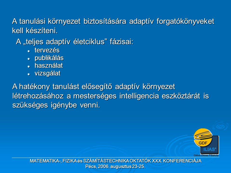MATEMATIKA-, FIZIKA és SZÁMÍTÁSTECHNIKA OKTATÓK XXX. KONFERENCIÁJA Pécs, 2006. augusztus 23-25. A tanulási környezet biztosítására adaptív forgatóköny