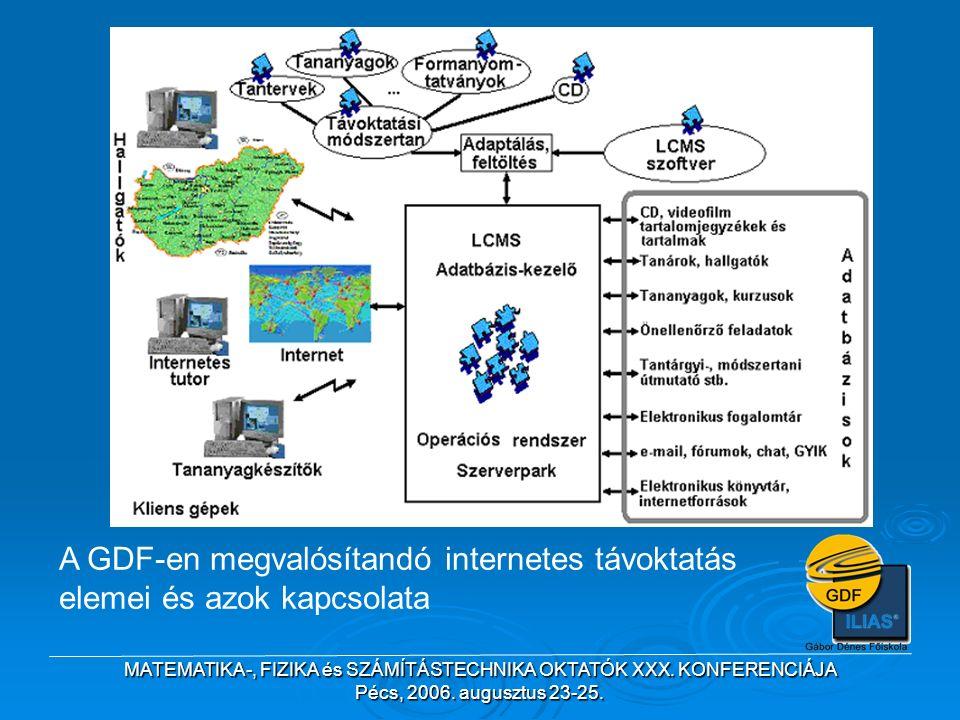 MATEMATIKA-, FIZIKA és SZÁMÍTÁSTECHNIKA OKTATÓK XXX. KONFERENCIÁJA Pécs, 2006. augusztus 23-25. A GDF-en megvalósítandó internetes távoktatás elemei é