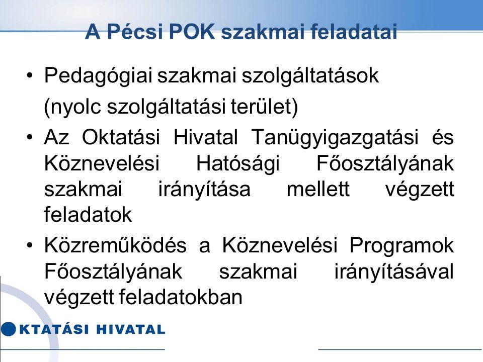 A Pécsi POK szakmai feladatai Pedagógiai szakmai szolgáltatások (nyolc szolgáltatási terület) Az Oktatási Hivatal Tanügyigazgatási és Köznevelési Ható