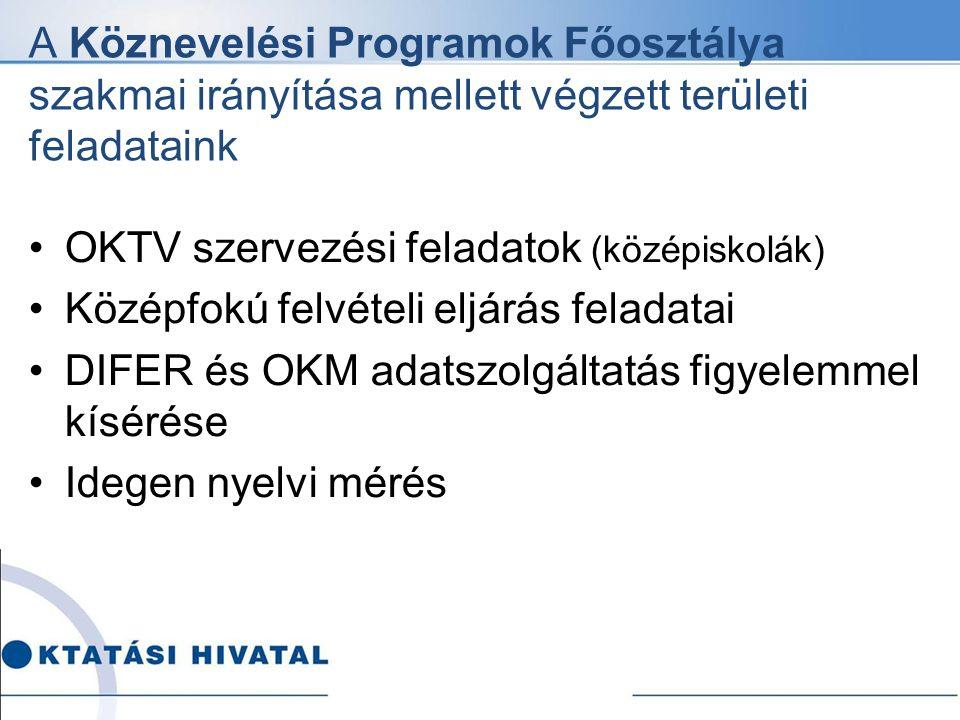 A Köznevelési Programok Főosztálya szakmai irányítása mellett végzett területi feladataink OKTV szervezési feladatok (középiskolák) Középfokú felvétel