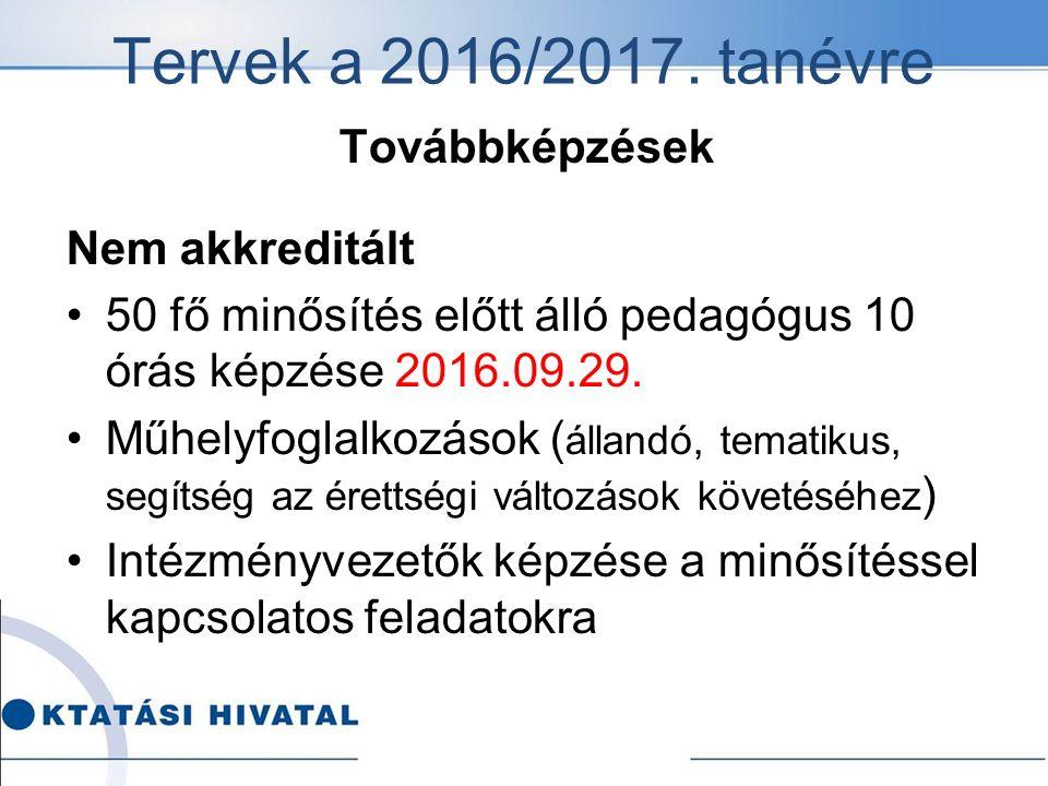 Tervek a 2016/2017. tanévre Továbbképzések Nem akkreditált 50 fő minősítés előtt álló pedagógus 10 órás képzése 2016.09.29. Műhelyfoglalkozások ( álla
