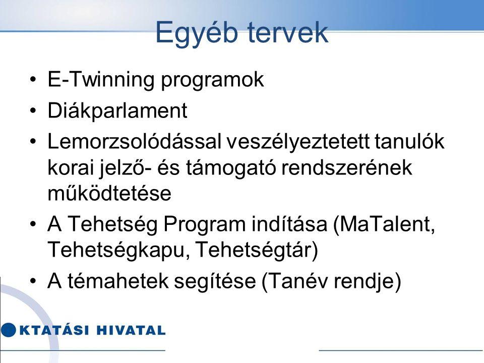 Egyéb tervek E-Twinning programok Diákparlament Lemorzsolódással veszélyeztetett tanulók korai jelző- és támogató rendszerének működtetése A Tehetség