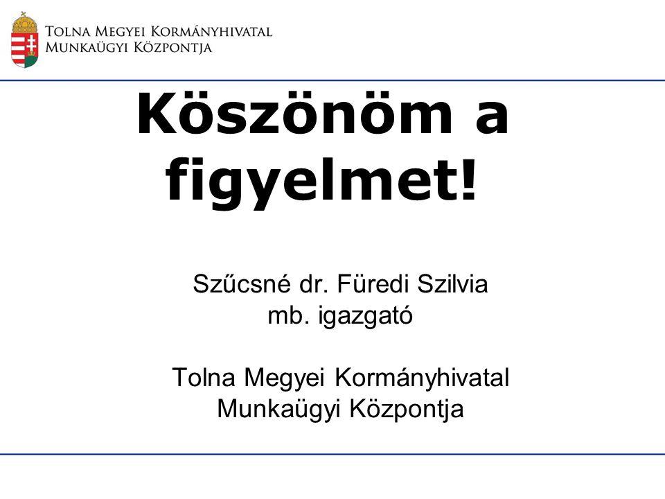 Köszönöm a figyelmet. Szűcsné dr. Füredi Szilvia mb.