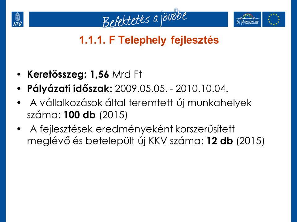 1.1.1. F Telephely fejlesztés Keretösszeg: 1,56 Mrd Ft Pályázati időszak: 2009.05.05. - 2010.10.04. A vállalkozások által teremtett új munkahelyek szá