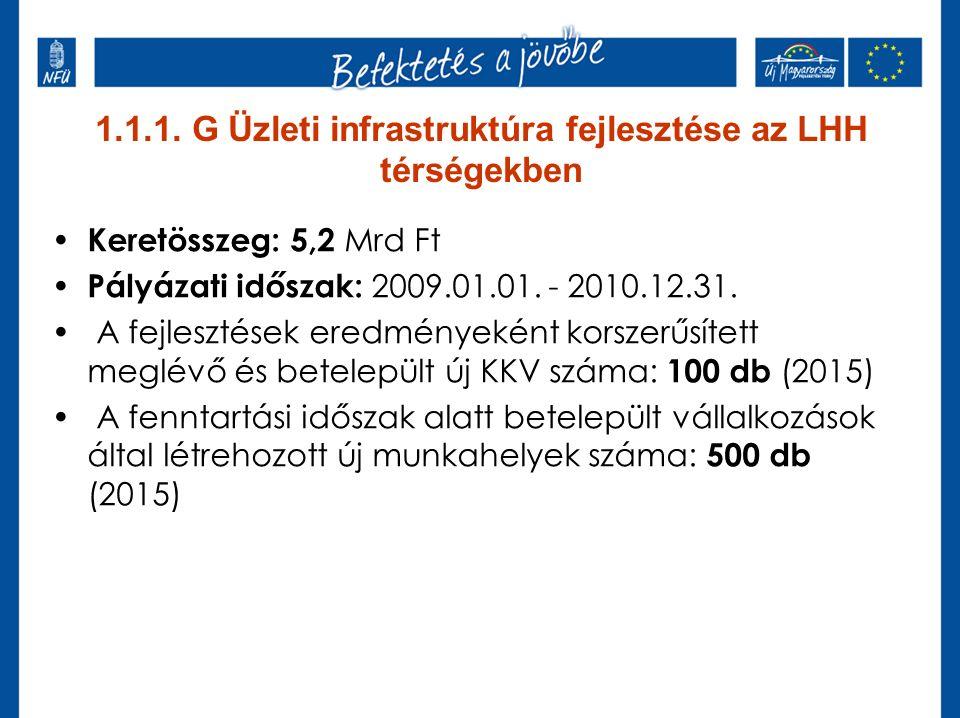 1.1.1. G Üzleti infrastruktúra fejlesztése az LHH térségekben Keretösszeg: 5,2 Mrd Ft Pályázati időszak: 2009.01.01. - 2010.12.31. A fejlesztések ered