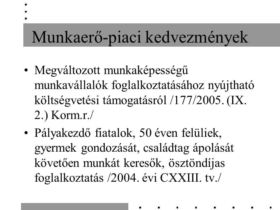 Munkaerő-piaci kedvezmények Megváltozott munkaképességű munkavállalók foglalkoztatásához nyújtható költségvetési támogatásról /177/2005.