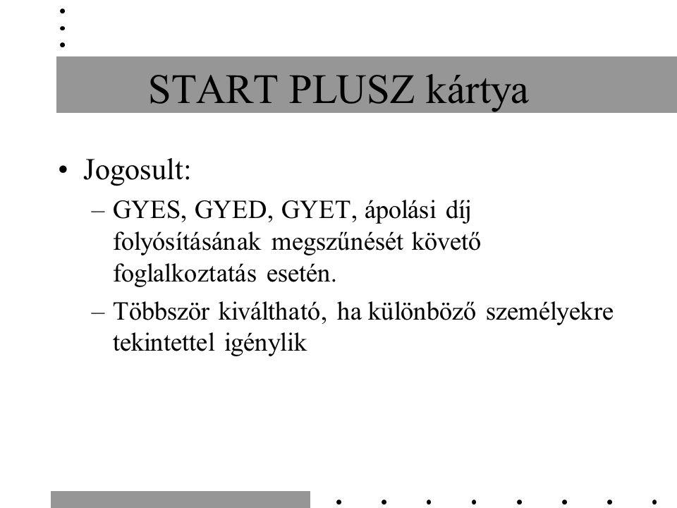 START PLUSZ kártya Jogosult: –GYES, GYED, GYET, ápolási díj folyósításának megszűnését követő foglalkoztatás esetén.