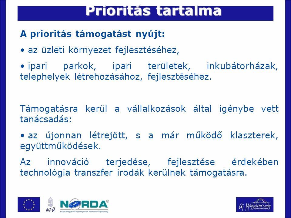 Prioritás tartalma A prioritás támogatást nyújt: az üzleti környezet fejlesztéséhez, ipari parkok, ipari területek, inkubátorházak, telephelyek létreh