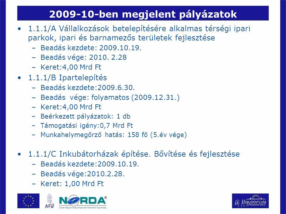 2009-10-ben megjelent pályázatok 1.1.1/A Vállalkozások betelepítésére alkalmas térségi ipari parkok, ipari és barnamezős területek fejlesztése –Beadás kezdete: 2009.10.19.