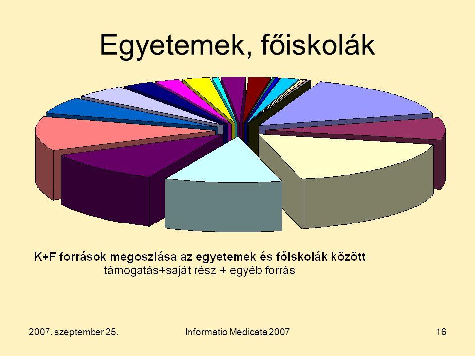 2007. szeptember 25.Informatio Medicata 200716 Egyetemek, főiskolák