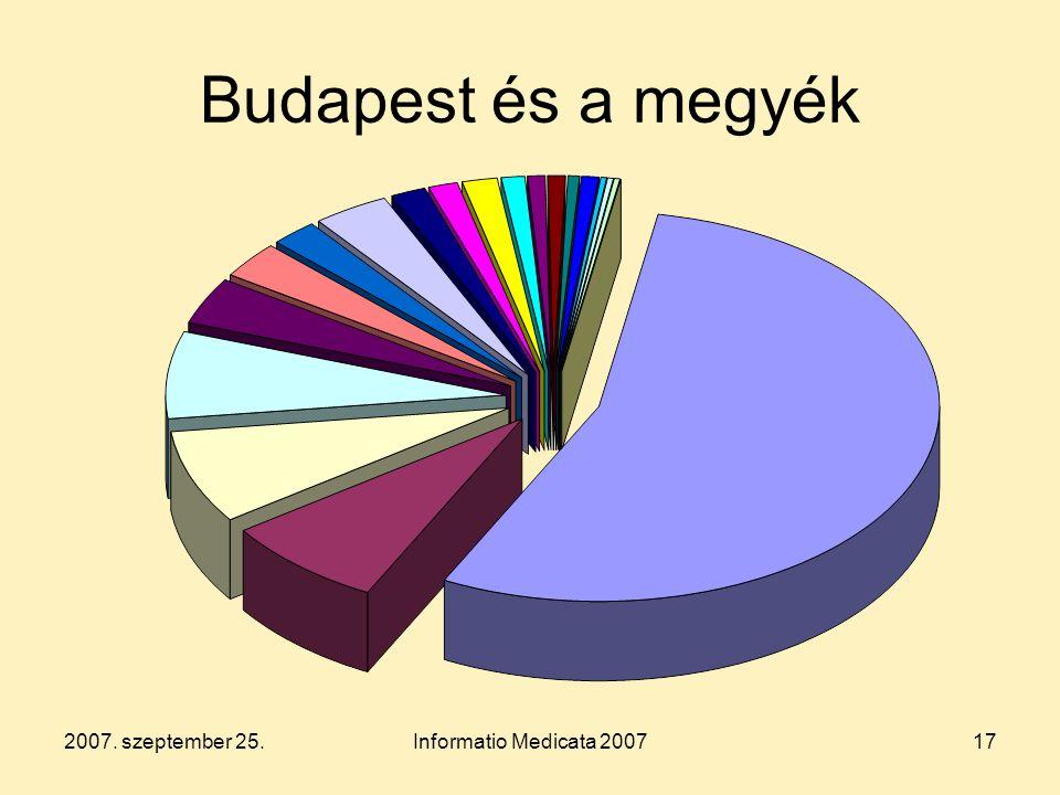 2007. szeptember 25.Informatio Medicata 200717 Budapest és a megyék