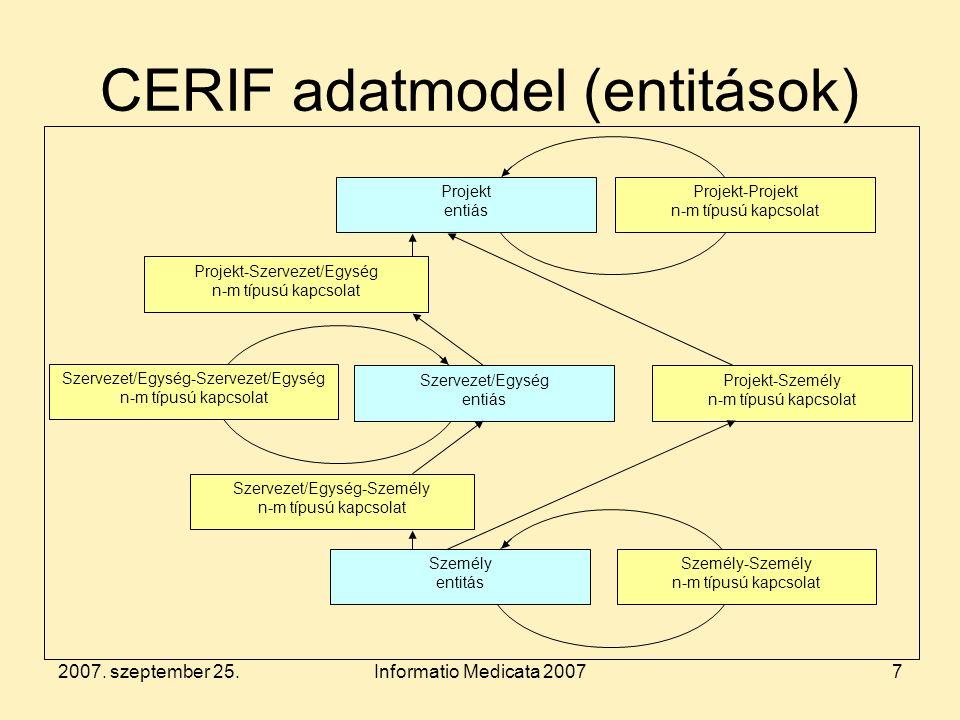 2007. szeptember 25.Informatio Medicata 200718 Források Lotka-eloszlása 1/N