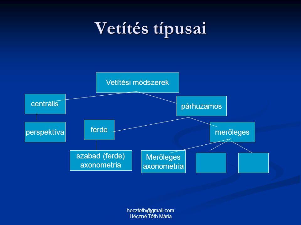 Vetítés típusai Vetítési módszerek centrális párhuzamos perspektíva ferde merőleges szabad (ferde) axonometria Merőleges axonometria hecztoth@gmail.co