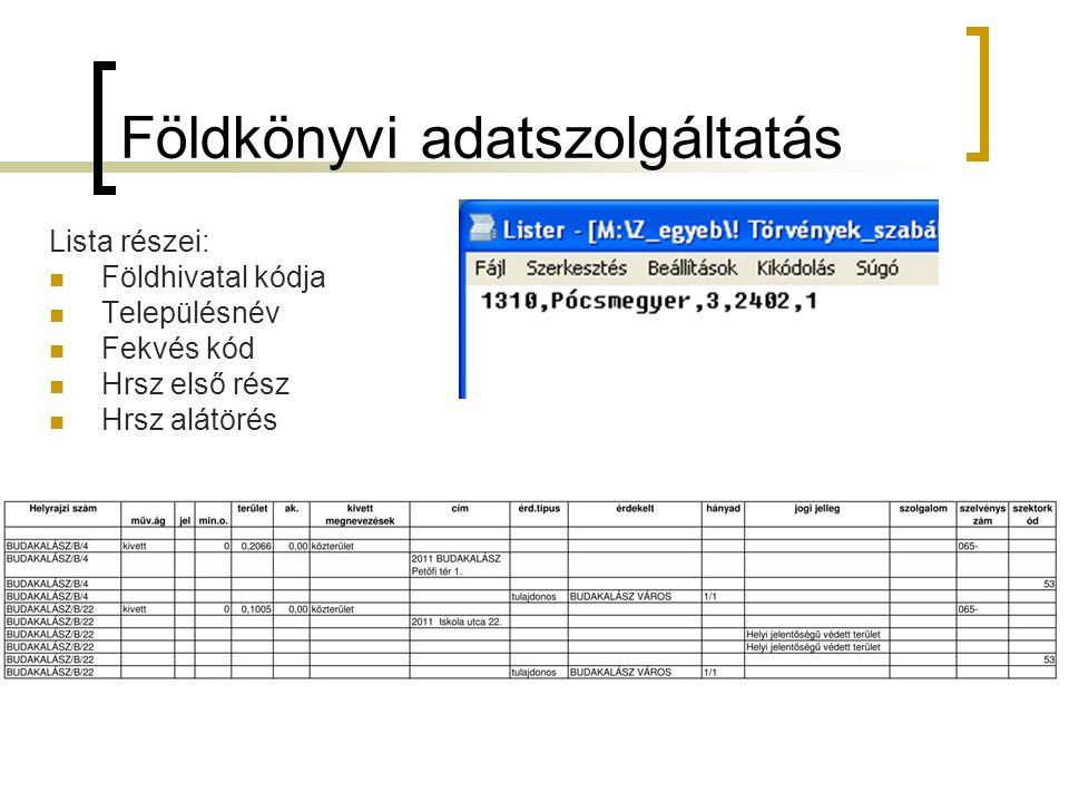 Földkönyvi adatszolgáltatás Lista részei: Földhivatal kódja Településnév Fekvés kód Hrsz első rész Hrsz alátörés