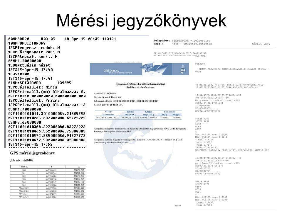 Mérési jegyzőkönyvek