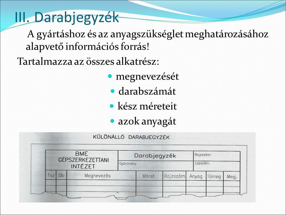 III. Darabjegyzék A gyártáshoz és az anyagszükséglet meghatározásához alapvető információs forrás.