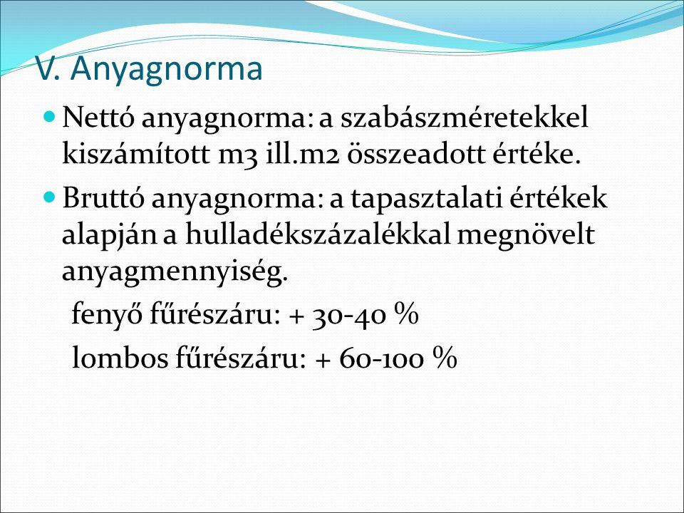 V. Anyagnorma Nettó anyagnorma: a szabászméretekkel kiszámított m3 ill.m2 összeadott értéke.