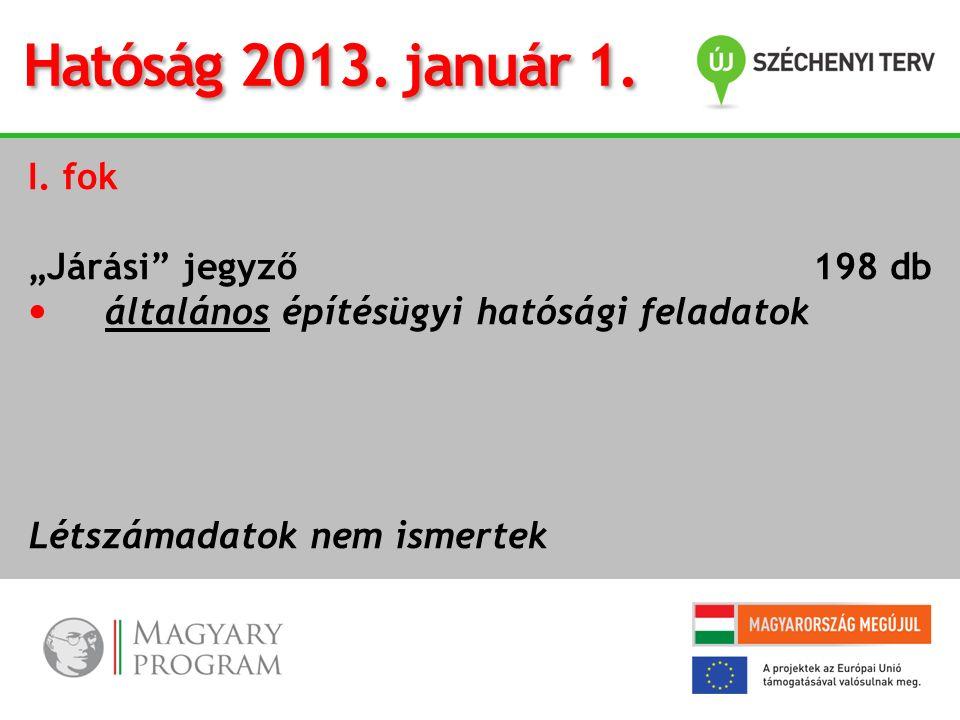 """I. fok """"Járási"""" jegyző 198 db általános építésügyi hatósági feladatok Létszámadatok nem ismertek Hatóság 2013. január 1."""