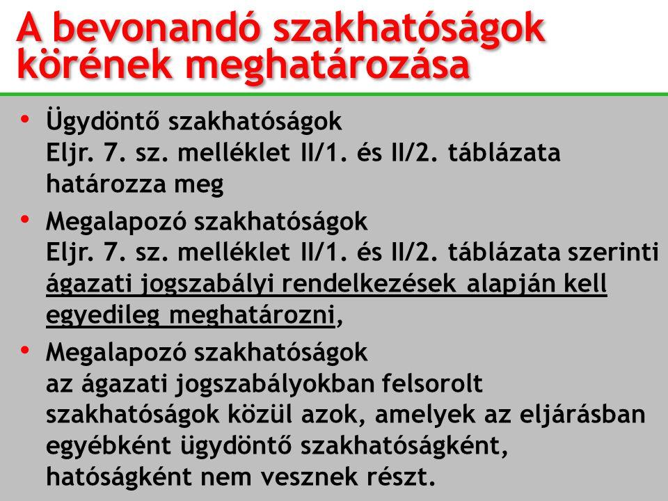 A bevonandó szakhatóságok körének meghatározása Ügydöntő szakhatóságok Eljr. 7. sz. melléklet II/1. és II/2. táblázata határozza meg Megalapozó szakha