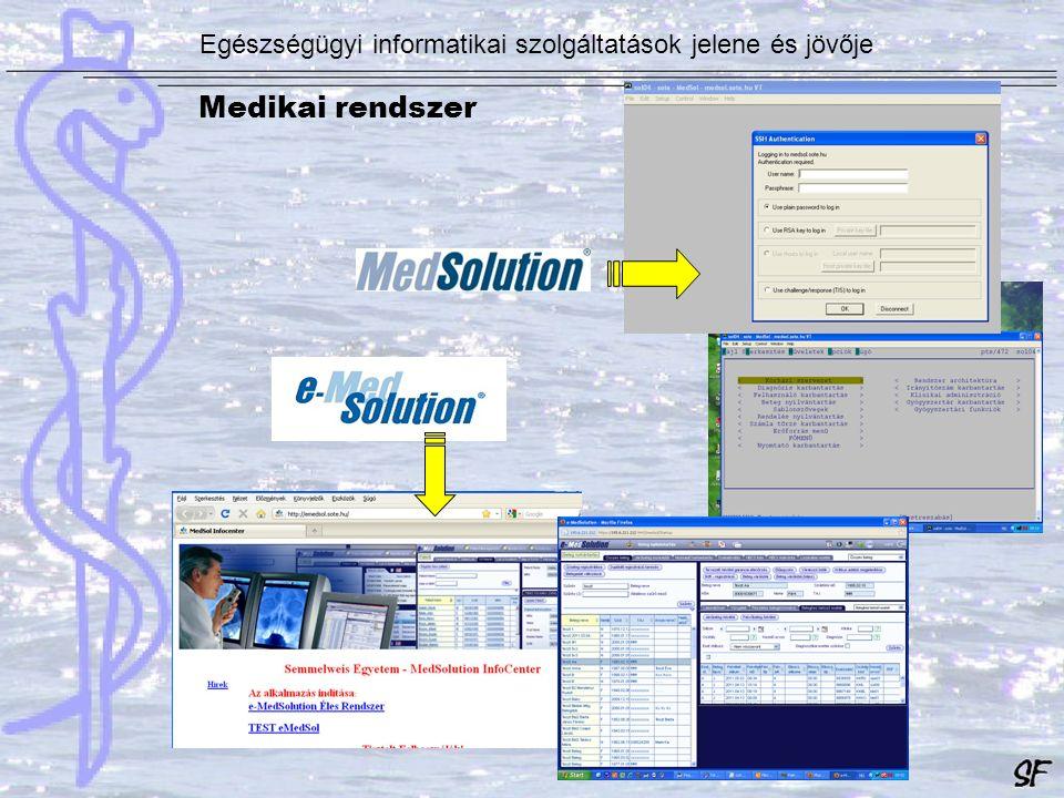 Egészségügyi informatikai szolgáltatások jelene és jövője Medikai rendszer