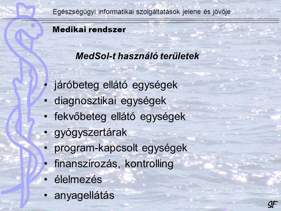 MedSol-t használó területek járóbeteg ellátó egységek diagnosztikai egységek fekvőbeteg ellátó egységek gyógyszertárak program-kapcsolt egységek finan