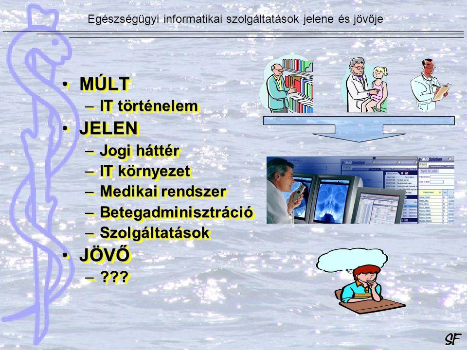 MÚLTMÚLT –IT történelem JELENJELEN –Jogi háttér –IT környezet –Medikai rendszer –Betegadminisztráció –Szolgáltatások JÖVŐJÖVŐ –??? MÚLTMÚLT –IT történ