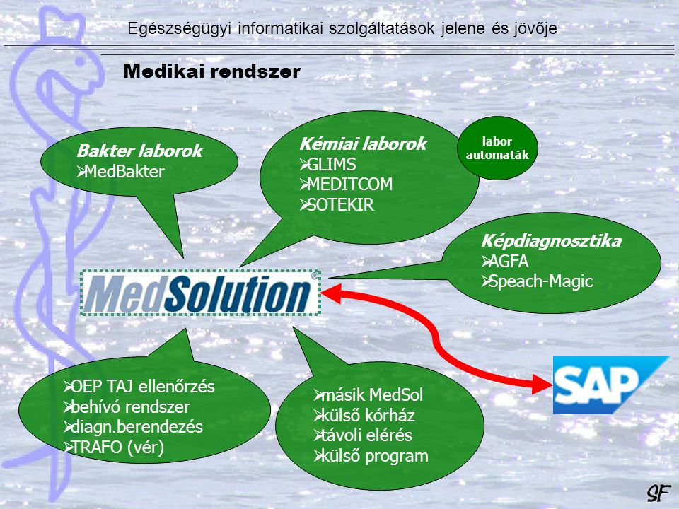 Bakter laborok  MedBakter Képdiagnosztika  AGFA  Speach-Magic  OEP TAJ ellenőrzés  behívó rendszer  diagn.berendezés  TRAFO (vér)  másik MedSo