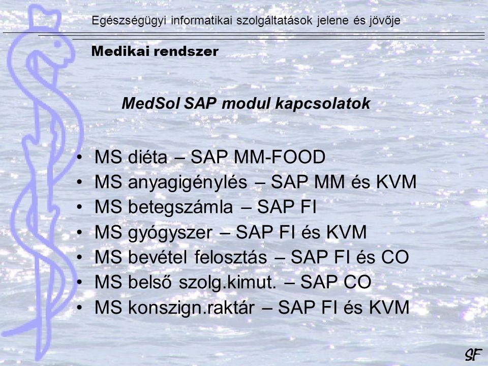 MS diéta – SAP MM-FOOD MS anyagigénylés – SAP MM és KVM MS betegszámla – SAP FI MS gyógyszer – SAP FI és KVM MS bevétel felosztás – SAP FI és CO MS be