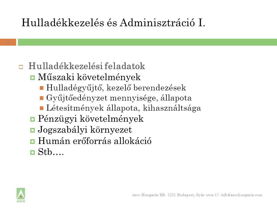 Hulladékkezelés és Adminisztráció I.