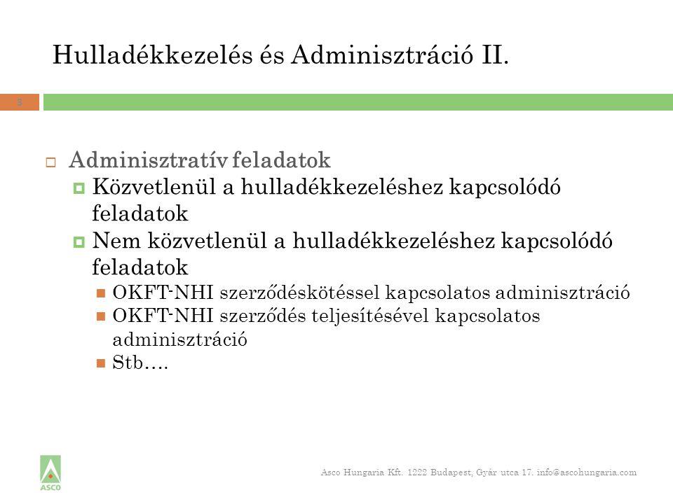 Hulladékkezelés és Adminisztráció II.