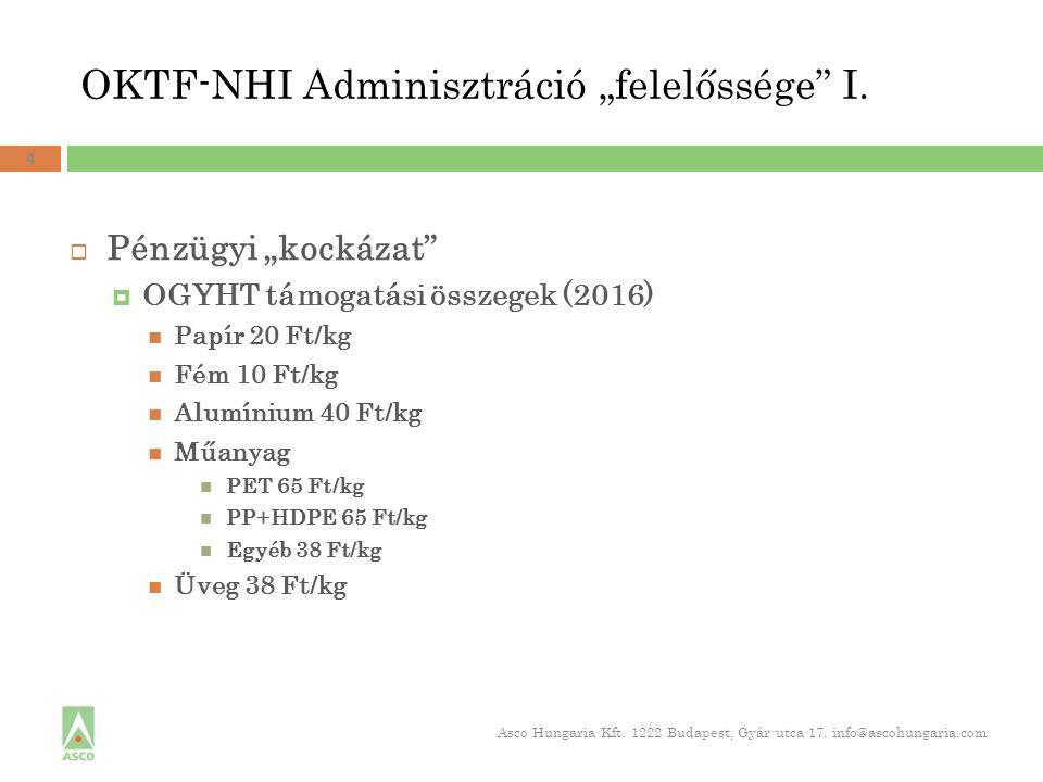 """OKTF-NHI Adminisztráció """"felelőssége I."""