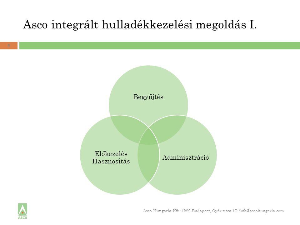 Asco integrált hulladékkezelési megoldás I. 9 Asco Hungaria Kft.