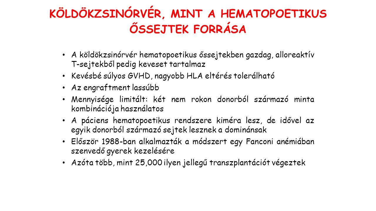 A köldökzsinórvér hematopoetikus őssejtekben gazdag, alloreaktív T-sejtekből pedig keveset tartalmaz Kevésbé súlyos GVHD, nagyobb HLA eltérés tolerálható Az engraftment lassúbb Mennyisége limitált: két nem rokon donorból származó minta kombinációja használatos A páciens hematopoetikus rendszere kiméra lesz, de idővel az egyik donorból származó sejtek lesznek a dominánsak Először 1988-ban alkalmazták a módszert egy Fanconi anémiában szenvedő gyerek kezelésére Azóta több, mint 25,000 ilyen jellegű transzplantációt végeztek KÖLDÖKZSINÓRVÉR, MINT A HEMATOPOETIKUS ŐSSEJTEK FORRÁSA