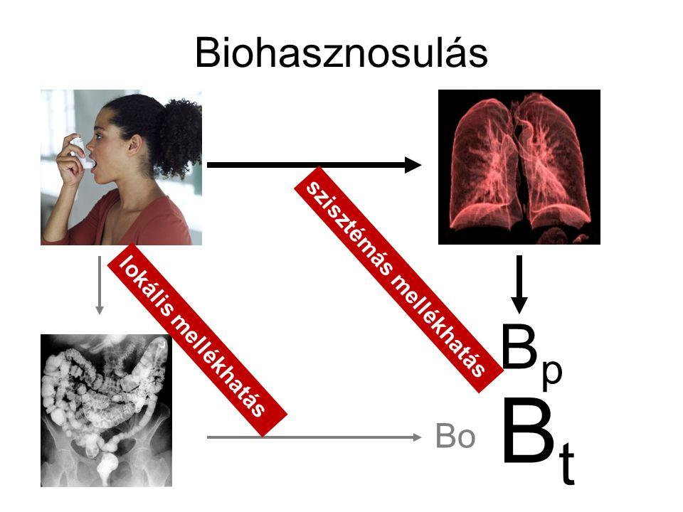 Biohasznosulás Bo BpBp BtBt lokális mellékhatás szisztémás mellékhatás