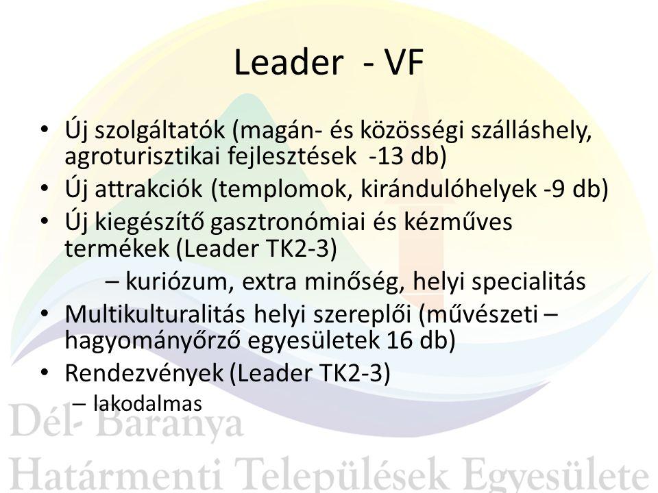 Leader - VF Új szolgáltatók (magán- és közösségi szálláshely, agroturisztikai fejlesztések -13 db) Új attrakciók (templomok, kirándulóhelyek -9 db) Új kiegészítő gasztronómiai és kézműves termékek (Leader TK2-3) – kuriózum, extra minőség, helyi specialitás Multikulturalitás helyi szereplői (művészeti – hagyományőrző egyesületek 16 db) Rendezvények (Leader TK2-3) – lakodalmas