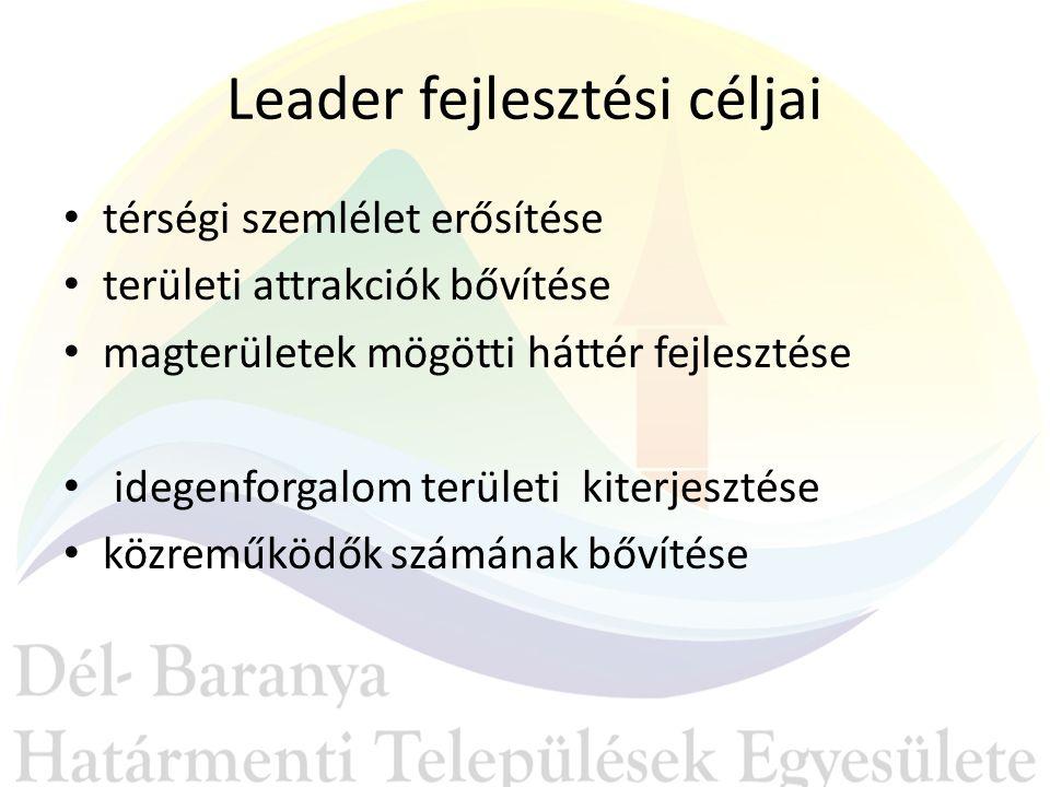 Leader fejlesztési céljai térségi szemlélet erősítése területi attrakciók bővítése magterületek mögötti háttér fejlesztése idegenforgalom területi kiterjesztése közreműködők számának bővítése